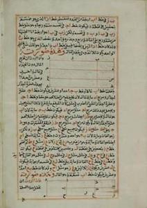 Fig_2_Page_from_Al_Kitab_al_Fakhri